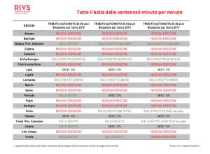 tabella_bollo_auto